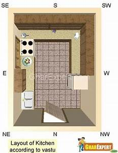 Kitchen vastu vastu tips for kitchen vastu for kitchen for Bathroom vastu for west facing house