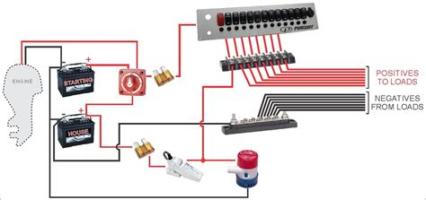 wire  boat beginners guide  diagrams  wire marine
