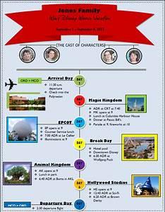 2 Custom Disney World Itinerary Templates