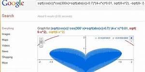 Informasi Unik Menarik  Google Mengungkapkan Rumus Untuk Cinta