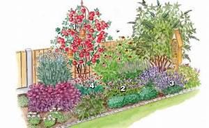 Blumenbeete Zum Nachpflanzen : ein insektenbeet f r jede jahreszeit garten garten garten ideen und garten pflanzen ~ Yasmunasinghe.com Haus und Dekorationen
