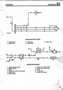 Wiring Loom For V8 90 - Defender Forum - Lr4x4