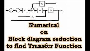 Numerical On Block Diagram Reduction