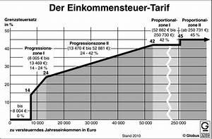 Euro 6 Steuer Berechnen : bornhofen steuerlehre 2 rechtslage pdf ~ Themetempest.com Abrechnung