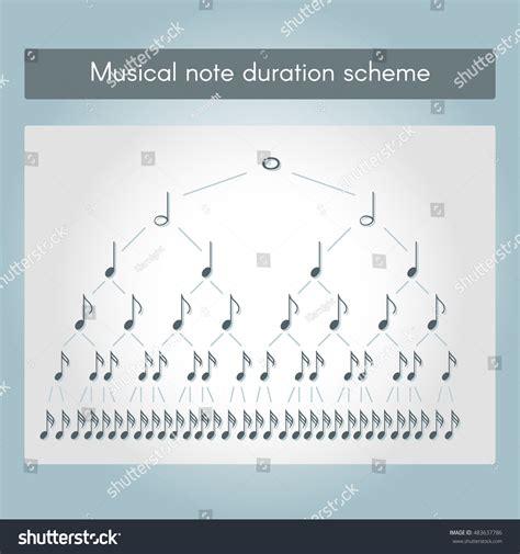 musical note duration scheme stock illustration