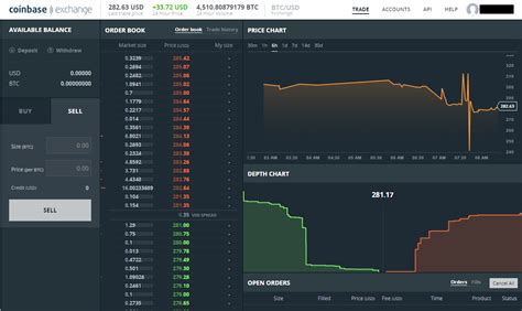 Previously known as thinkforex, this a popular. Screenshot of Coinbase trading interface, orderbook and volume : Bitcoin