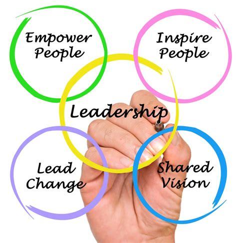 leadership training riverchase church  christ