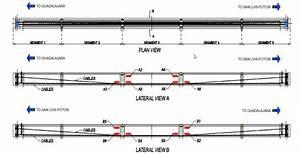 Instrumentation Scheme For Segments Of Beam Tr7  Don