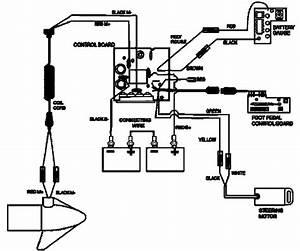 Beautiful Of 12 24v Trolling Motor Wiring Diagram Johnson