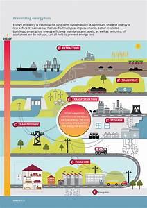 Is Water A Renewable Resource Interview Energy Efficiency Benefits Us All European