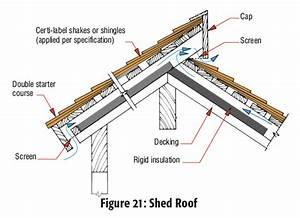 Roof Construction Diagram Cold Roof Construction Details