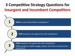 3 Compeeeve Strategy Queseons For