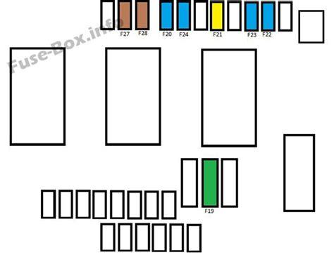 fuse box diagram citroen