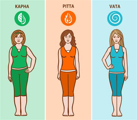 Jay siva, ayurvedic, weight Loss