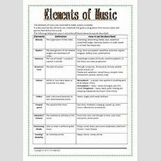 History Of Hip Hop Music  Hip Hop  History Of Hip Hop, Music Education, Music Worksheets