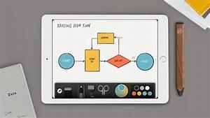 Paper U2019s Handy New Diagram Tool Hints At The Ipad U2019s Future