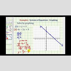 Ex 2 Solve A System Of Equations By Graphing Youtube
