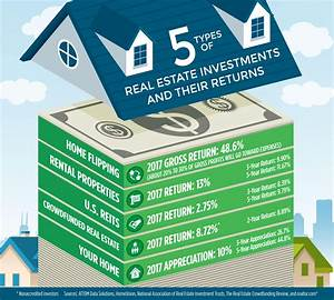 Flip, Rent, or Hold: What's the Best Path to Real Estate ...