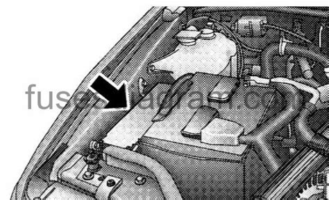 fuses  relays box diagramjeep grand cherokee