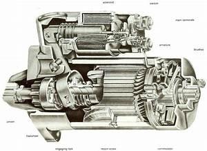 Pre Engaged Starter Motor