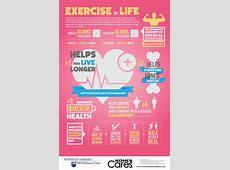 Exercise for Life Penn State PRO Wellness Penn State PRO