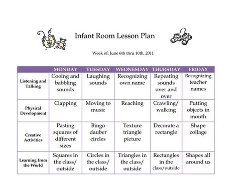 Infant Curriculum, Childcare And Curriculum On Pinterest