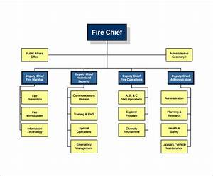 Fire department command structure pictures to pin on for Chain of command flow chart template
