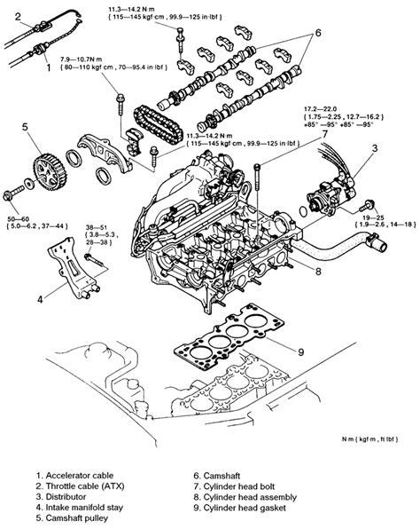 91 Mazda Protege Engine Diagram by Cylinder