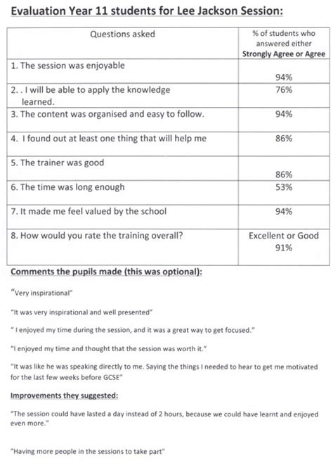 19825 speaker feedback form speaker feedback form how exec ed can ready leaders for m