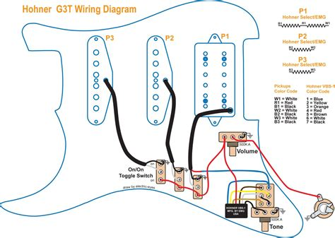 Pin Ayaco Auto Manual Parts Wiring Diagram