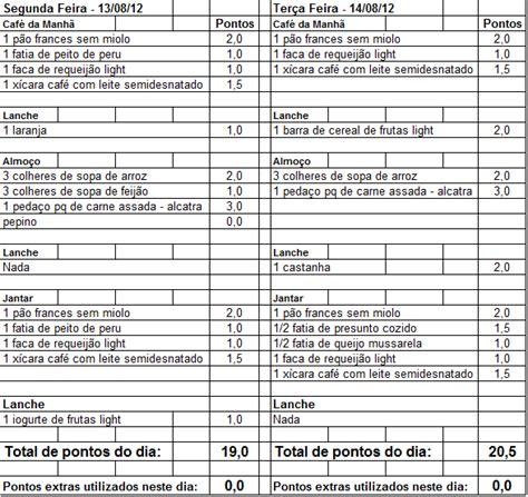 Centro Medico Banchette Diario Alimentare Excel 28 Images Alimentazione E