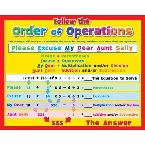 Order Of Operations Poster  School Ideas  Pinterest  Math, Order Of Operations And Pictures