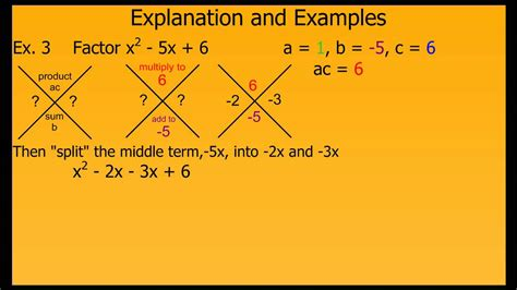 Factoring Ax2+bx+c Youtube
