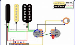 The Guitar Wiring Blog Diagrams And Tips Rg Strat