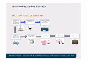 La Chaine E : 130925 d mat rialisation des documents de la chaine comptable ddf ~ Medecine-chirurgie-esthetiques.com Avis de Voitures