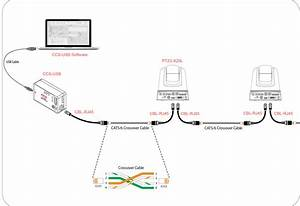 Usb Crossover Cable Diagram