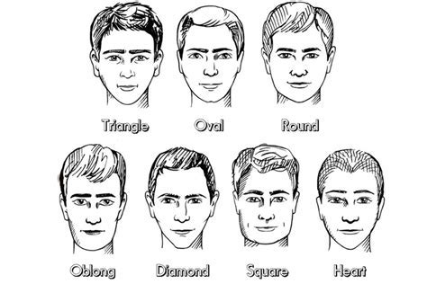 How To Choose a Hairstyle for Your Face Shape   Man of Many