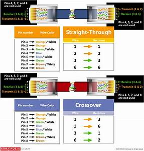 Cat5 Wiring Diagram By Krhainos On Deviantart