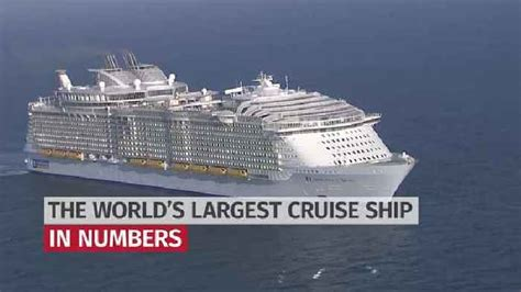 Largest Cruise Ship On Earth | Detland.com