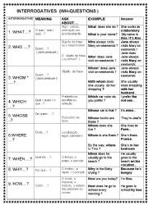 interrogative sentences worksheets
