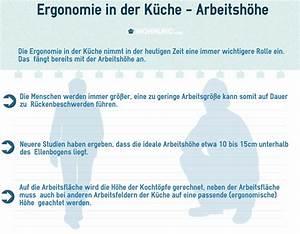 Formfaktor Berechnen : nett k che arbeitsh he images gallery ergonomie in der ~ Themetempest.com Abrechnung