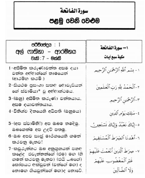 quran collection  holy quran  sinhala language juzz
