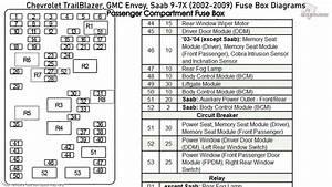 Chevrolet Trailblazer  Gmc Envoy  Saab 9