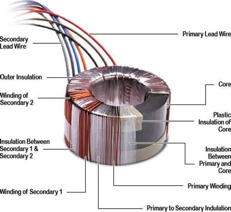 toroidal power transformers knowledge pinterest transformers