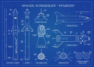 Spacex  Superheavy  Starship Blueprint   Spacexlounge
