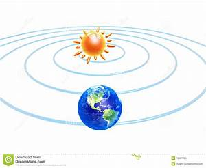 Solar And Earth Stock Images - Image: 19697864