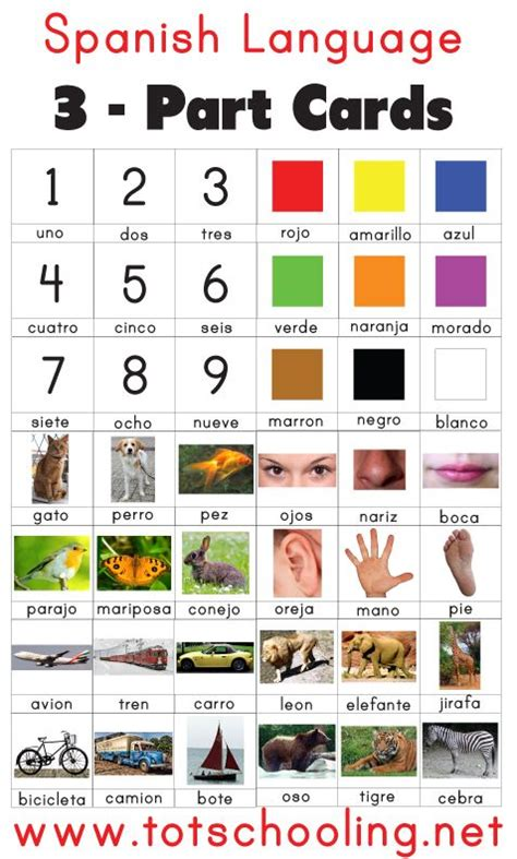 25+ Best Ideas About Learn Spanish Free On Pinterest