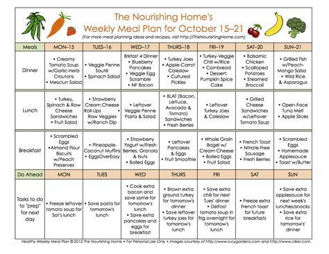 cuisine plan meal plan monday october 15 28 the nourishing home