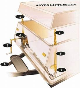 Understanding Camping Trailers Roof Lift Systems