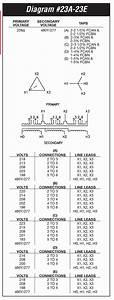 300 Kva Transformer Primary 208 Secondary 480y  277 Federal